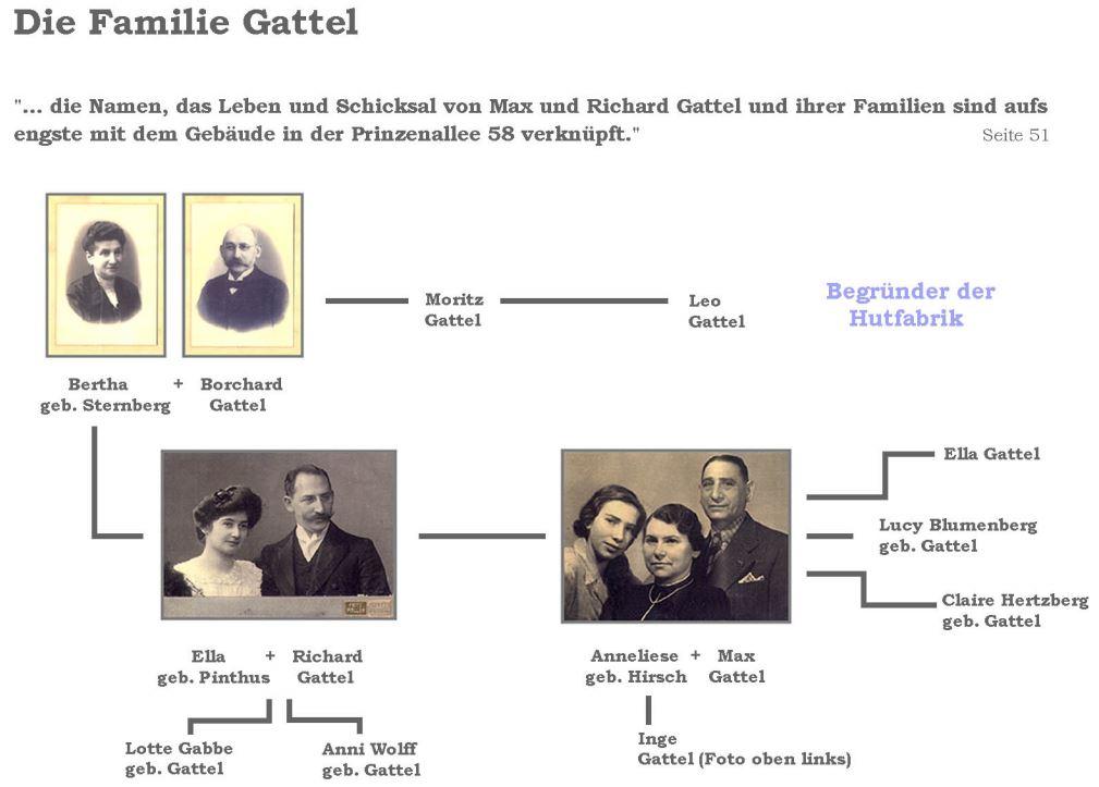 Familie Gattel Prinzenallee 58