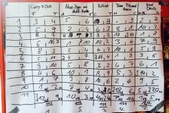 4 Curry Chili Olympiade Schlag Tarek und Frank (4)